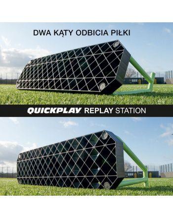 Tablica treningowa Replay Station